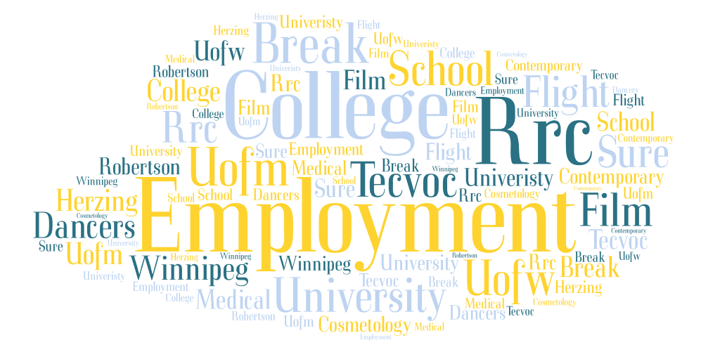 Graduate Survey Result:  Will you go to school after you graduate?  Will you go directly into employment?